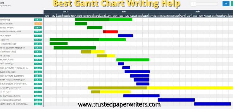 Best Gantt Chart Writing Help Service