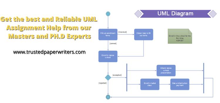 Best service for UML Assignment Help