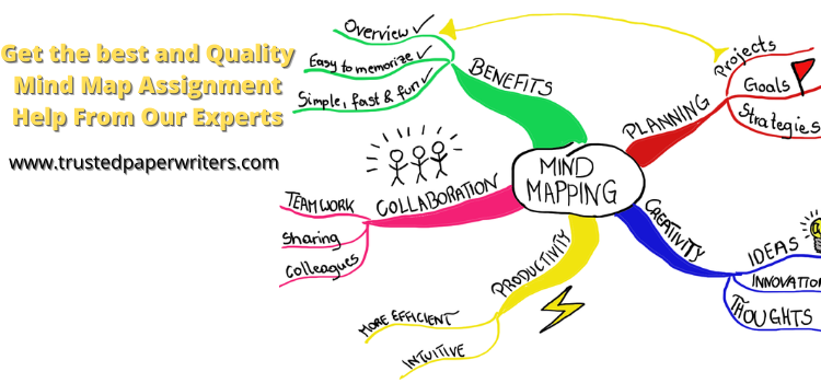 Best service for Mind Map Assignment Help